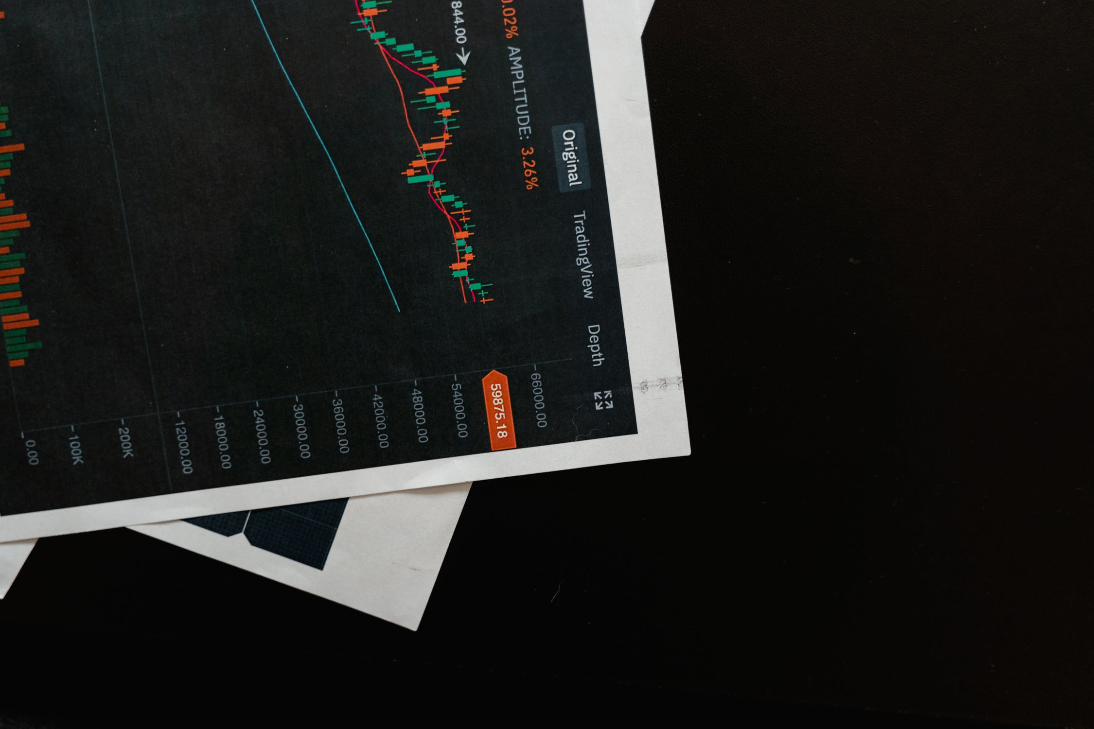 Steps to Making Your First Trade in the Forex Trading Business