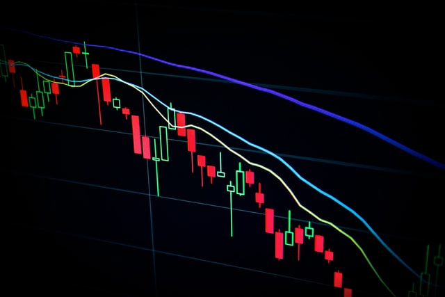 5 Of The Best Intraday Trading Indicators